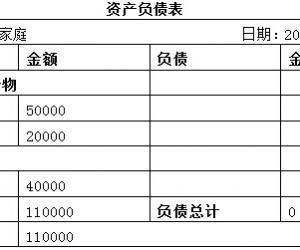 """理财案例:年轻夫妻月""""浪费""""8000元 如何购房育儿"""